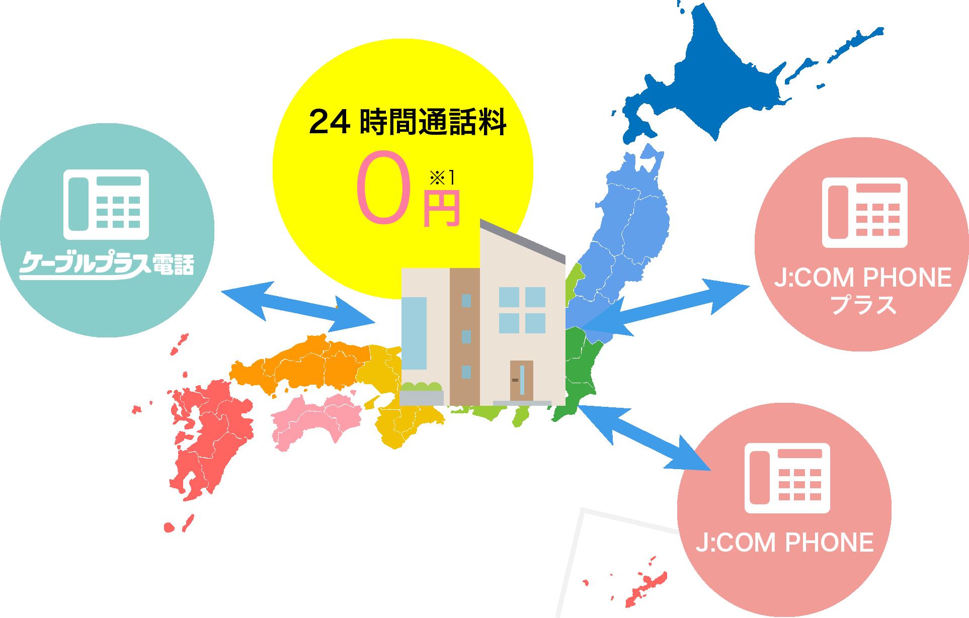 24時間通話料0円