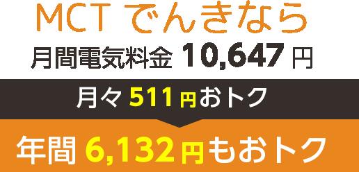 MCTでんきなら 月間電気料金10,647円 月々511円おトク 年間6,132円もおトク